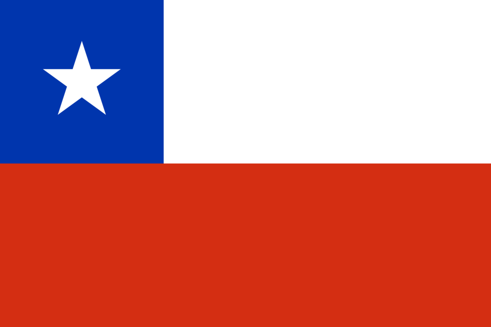 State flag of Chile